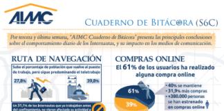 Infografía AIMC